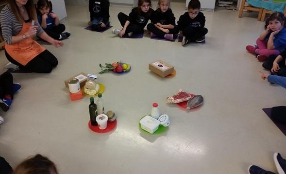 Στο Παιδικό Μουσείο μαθαίνω χίλια μυστικά για τρόφιμα υγιεινά!