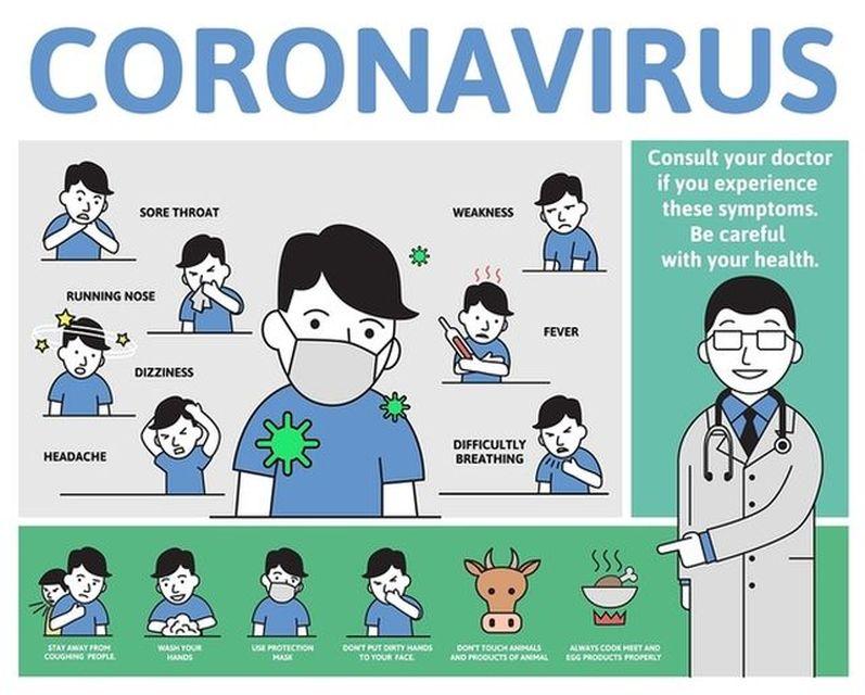 Ενημερωνόμαστε έγκυρα για τον κορωνοϊό και τα εμβόλια